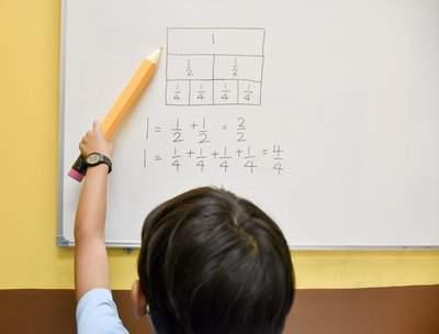 Arithmetic Grade 6 All Topics