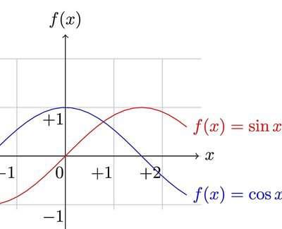 IntermediateTrigonometry